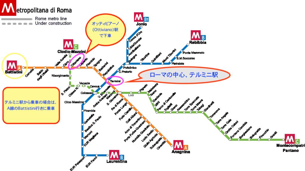 ローマ地下鉄マップ